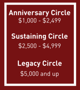 Anniversary Circle = $1000-$2499; Sustaining Circle=$2500-$4999; Legacy Circle=$5,000 and up
