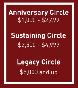 Anniversary Circle = $1000-$2499; Sustaining Circle=$2500-$4999; Legacy Circle=$5,000 and up
